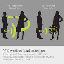 1551111017_rfid_protection_1_.jpg